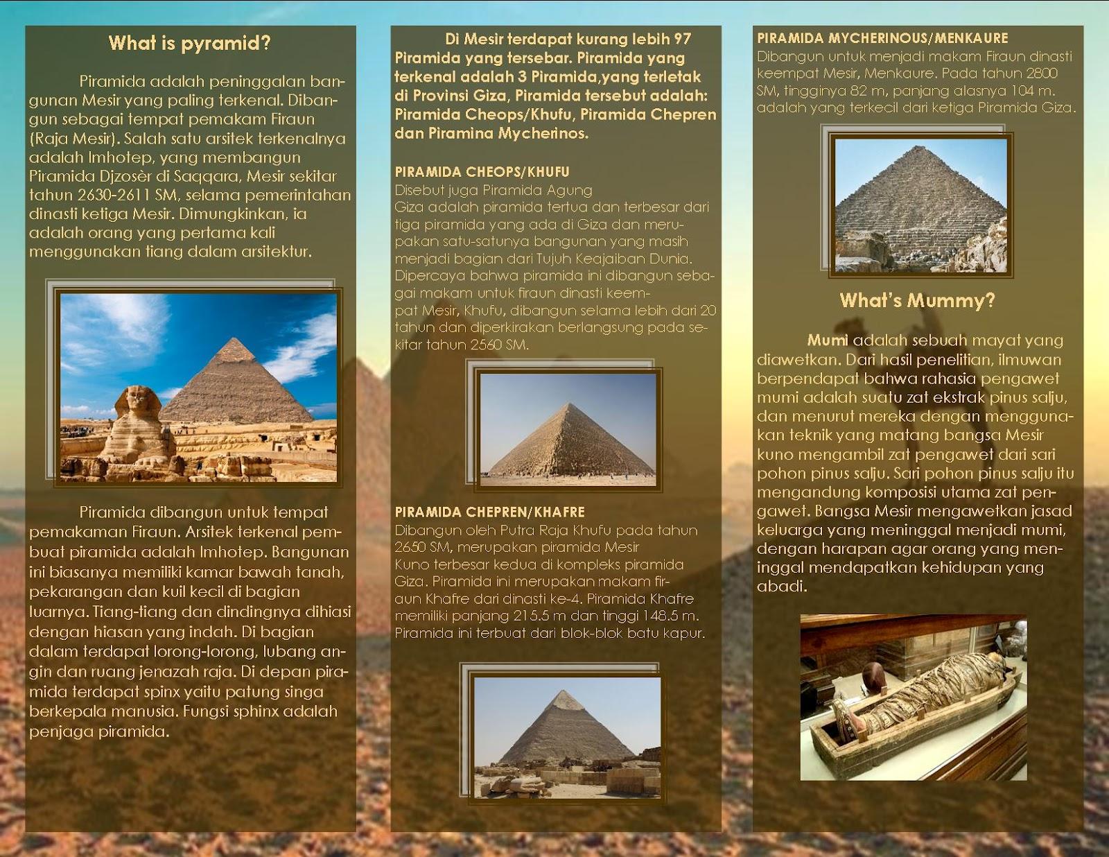 Voler Dans Le Ciel: It's Ancient Egypt Time!