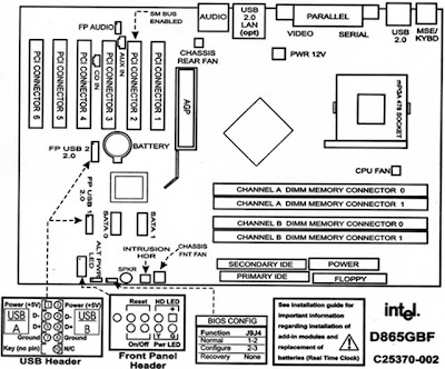 Emachines Wiring Diagram besides Basic Puter Parts Diagram further Ladder Diagram For Ex Nor Gate moreover Labeled  puter Hardware Diagram likewise Basic Motherboard Diagram Electrical. on motherboard diagram with labels
