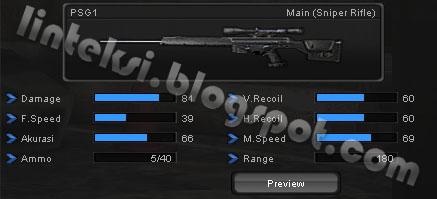 Senjata PointBlank PSG1