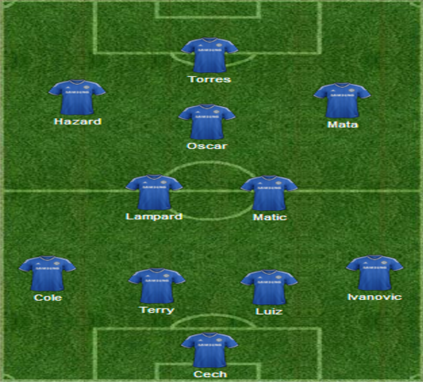 Chelsea best line up