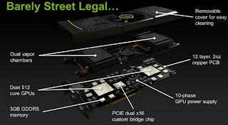 NVIDIA-GeForce-GTX-590-dual-gpu-price-india