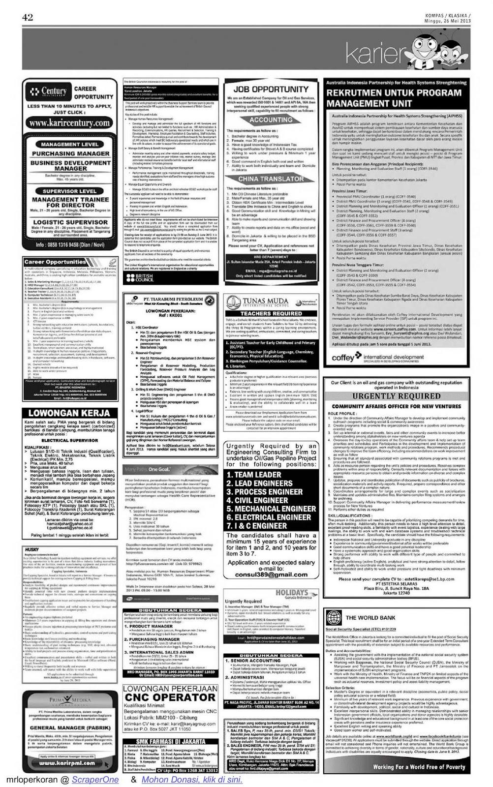 lowongan kerja koran kompas minggu 26 mei 2013