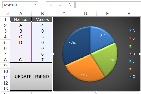 Do my excel blog how to update excel chart legend without showing after macro run ccuart Image collections