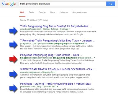 menghapus tanggal postingan di mesin pencari/search engine