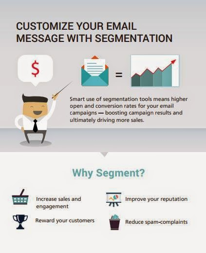 Email Segmentation Infographic