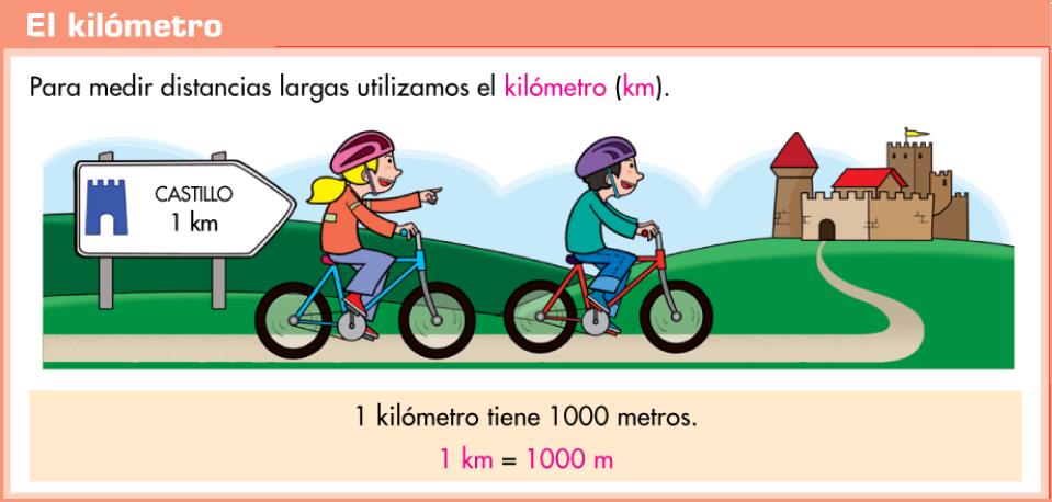 http://www.primerodecarlos.com/TERCERO_PRIMARIA/febrero/Unidad8/mates/actividades/aprende_km/visor.swf