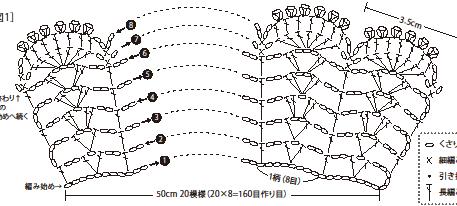 Воротничок вязаный крючком схема