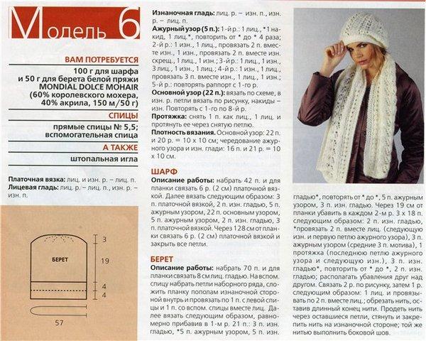 Описание вязание ажурных шарфов спицами