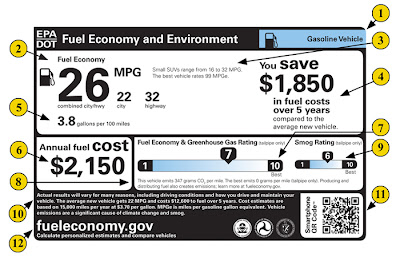 New US DOT car efficiency label