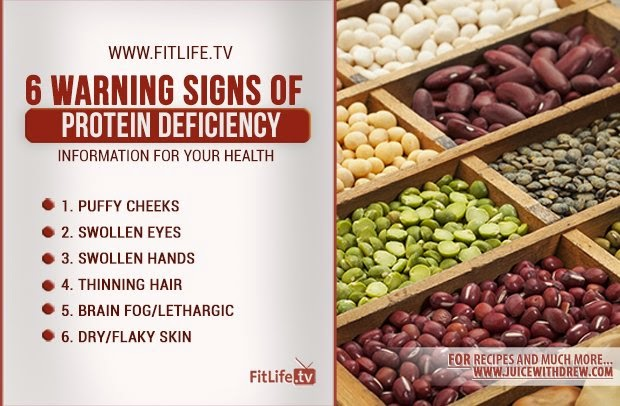 6 Warning Signs of Protein Deficiency