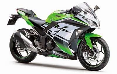 Koleksi gambar motor ninja 250