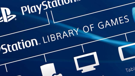 About Playstation Now