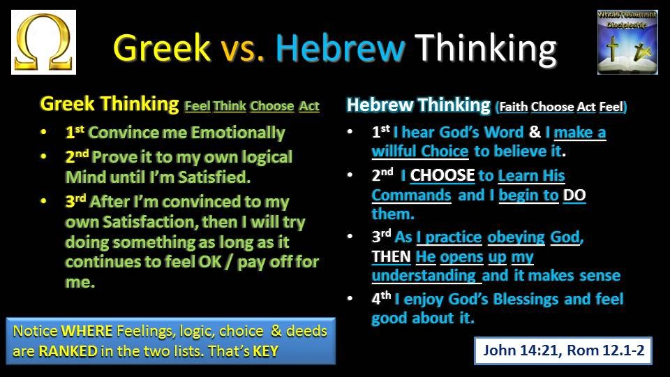 hebrew mind Greek mind myth while there are certainly differences of various sorts that might be noted between the mindset of the semites of the ane and the greeks of aristotle's day, for instance, a human mind is a human mind, employing both narrative and system, as several have noted here.