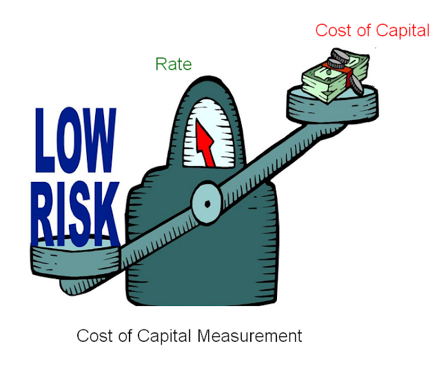 question the cost of capital We demonstrate that accounting information influences a firm's cost of capital in  two  studies do not address the question of how an individual firm's disclosures .