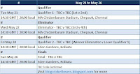 IPL Schedule time table between 21 May and 26 May
