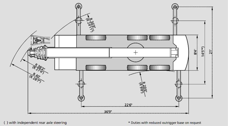 Mobile Crane 50 Ton Dimension : Ton crane dimensions crafts