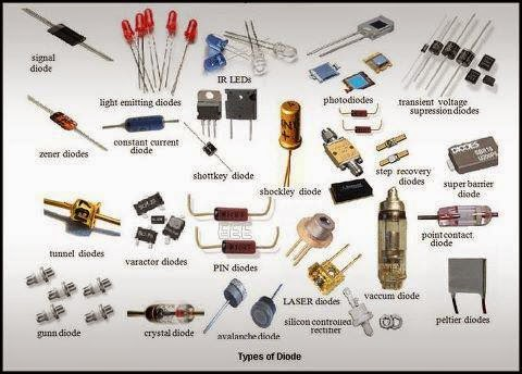 types of diode   Electrical Engineering Pics