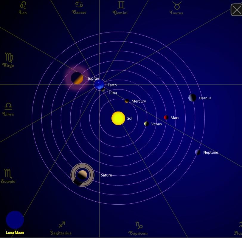 astrologinen kartta ilmainen tulkinta Riihimaki