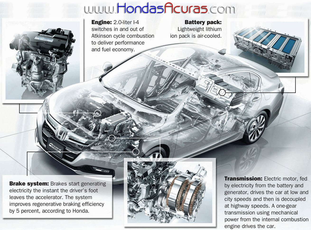 How much should you pay for a acura tlx 2016 autos post for Honda motor credit payoff