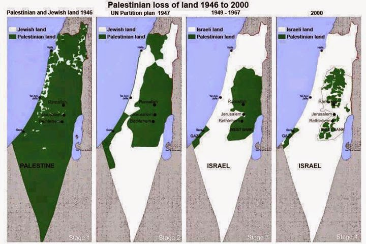 Sejarah penubuhan haram Negara Israel di atas bumi Palestine