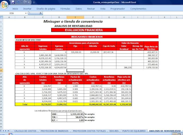 Calculo y analisis de van, tir y r/b