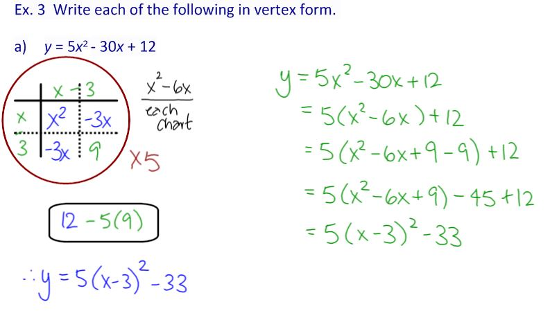M3 Making Math Meaningful Mpm2d Day 61 Completing The Square