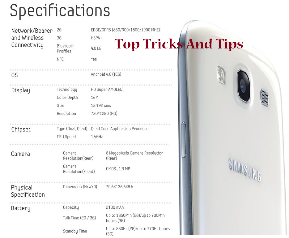 Top Tricks and Tips - Samsung Galaxy S3 review and full phone ...