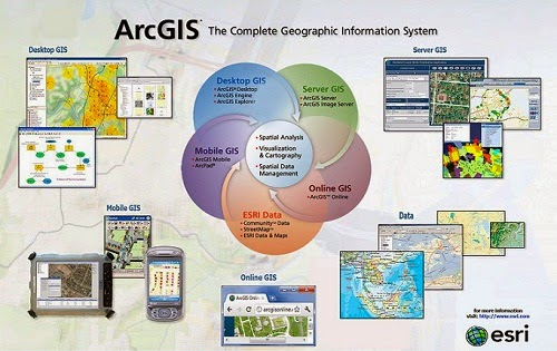 Phần mềm arcgis