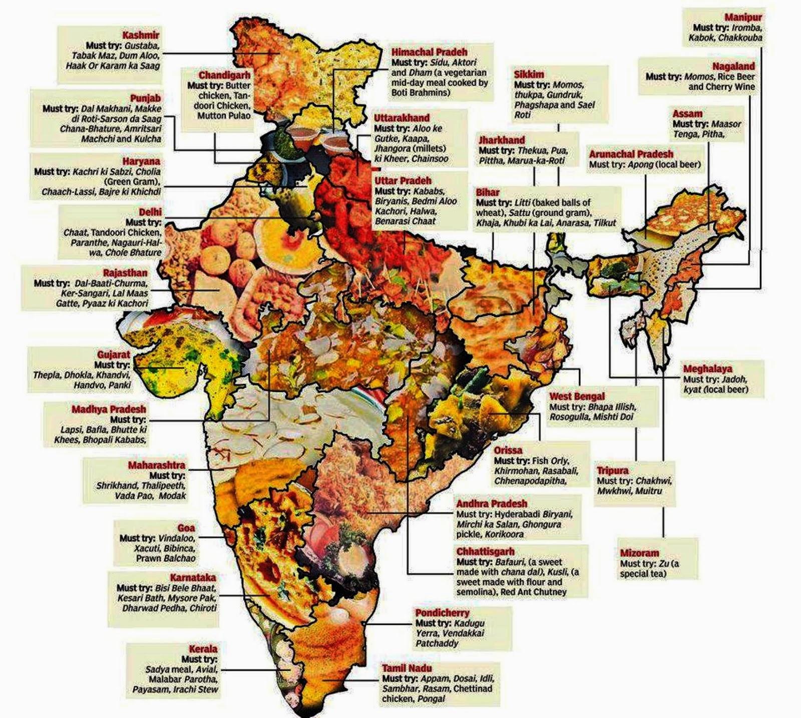 Food Varieties In India Indian Food Varieties