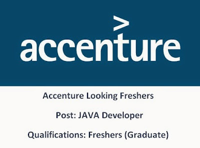 Accenture Looking freshers for post of JAVA Developer