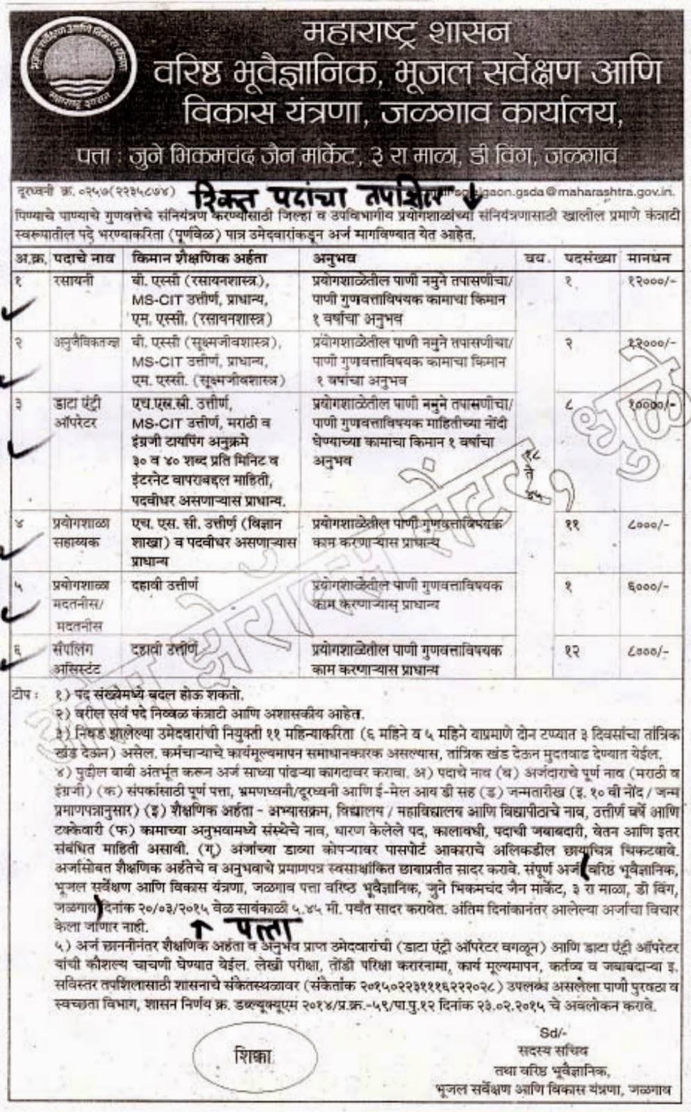 Jalgaon Ground Water Board Recruitment 2015