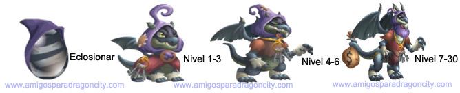 imagen del crecimiento del dragon ladron