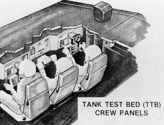 TTB Crew Layout