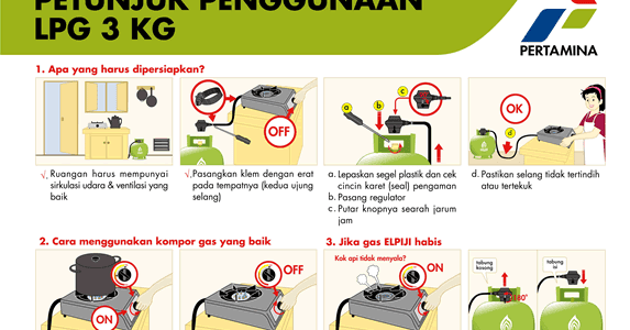Cara Tips Menulis Teks Petunjuk Pelajaran Bahasa Indonesia Di Jari Kamu