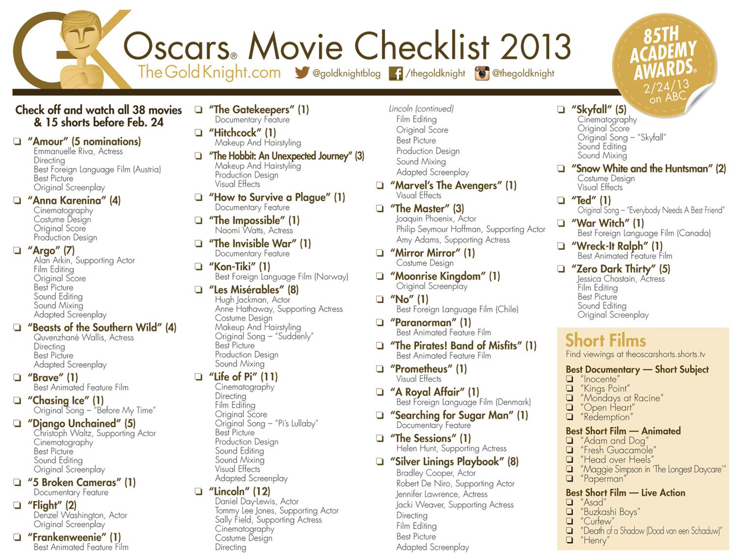 Golden Globes Nominations 2013 Printable List on golden globes nominations printable
