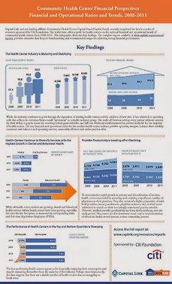 http://www.caplink.org/images/stories/Citi_Infographic_9_9_13.pdf