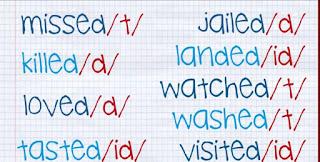 página de un cuaderno con el resumen de la pronunciación de los verbos