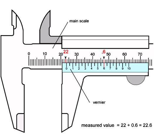 how to use and read a vernier caliper.pdf