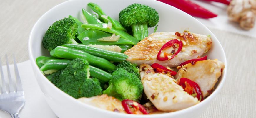 Konkretny Plan Diety