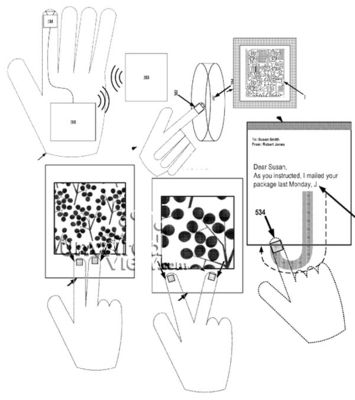 Google Smart Gloves design image