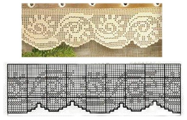 M s de 1000 im genes sobre puntas de servilletas en - Puntas de ganchillo ...