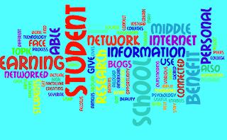 Wordle Image