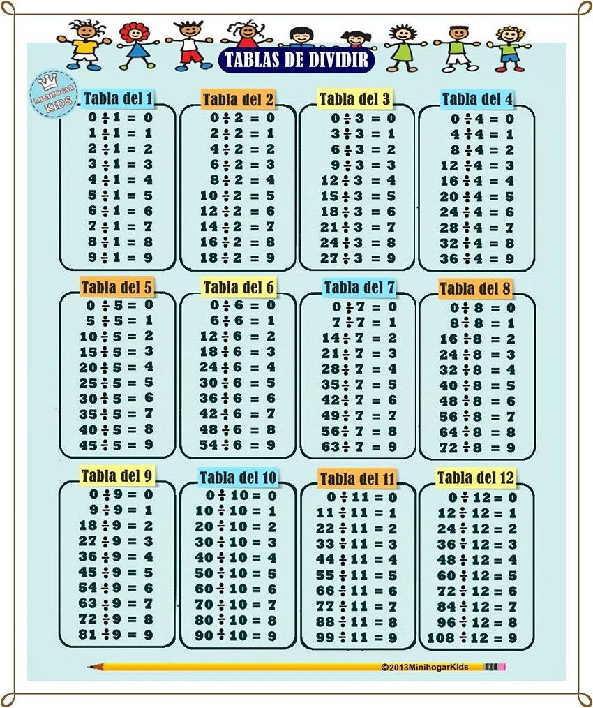 TABLAS DE DIVIDIR DEL 1 AL 12