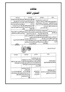 السجل التأديبي للطلاب المخالفين بعد تطبيق لائحة الإنضباط 12047147_67356375277