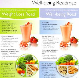 20 Cara Diet Alami dan Sehat Secara Cepat Dalam 1 Minggu (#Teruji)