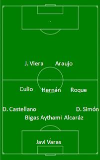 Alineación probable UD Las Palmas - Sevilla FC