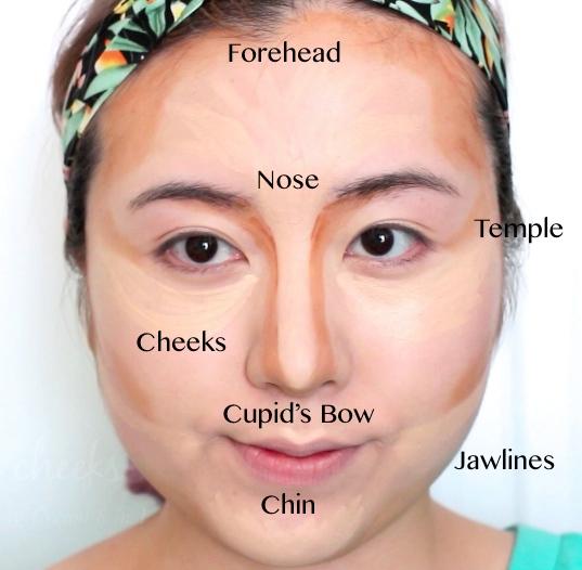 MakeupMarlin: My Foundation Routine