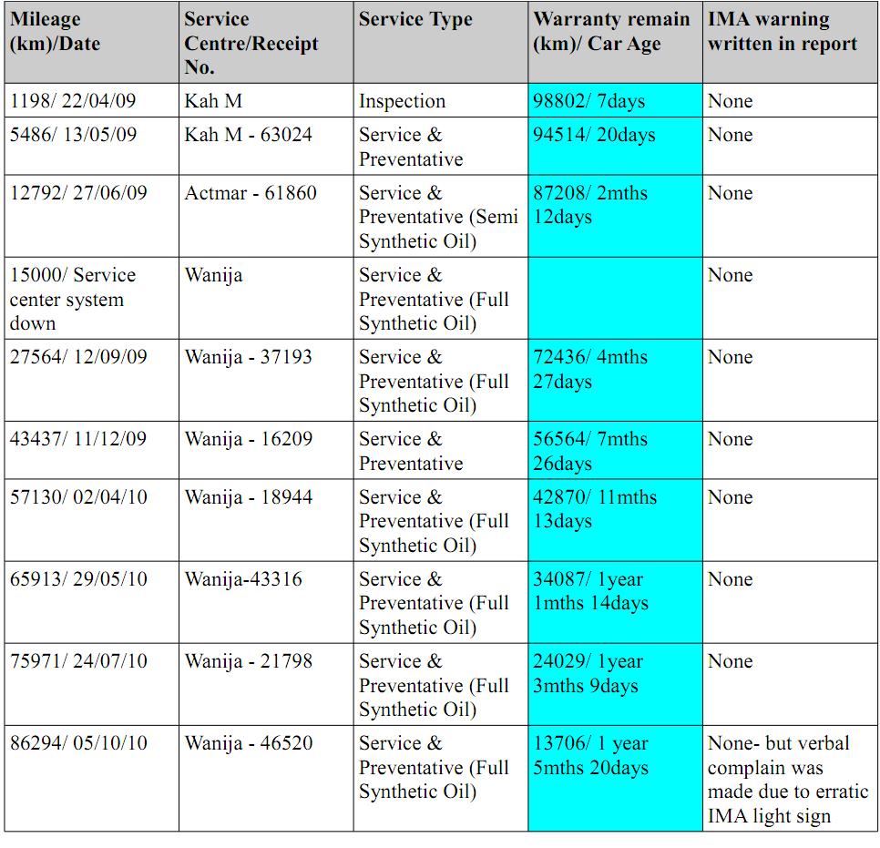 maintenance schedule honda civic 2013 autos post. Black Bedroom Furniture Sets. Home Design Ideas