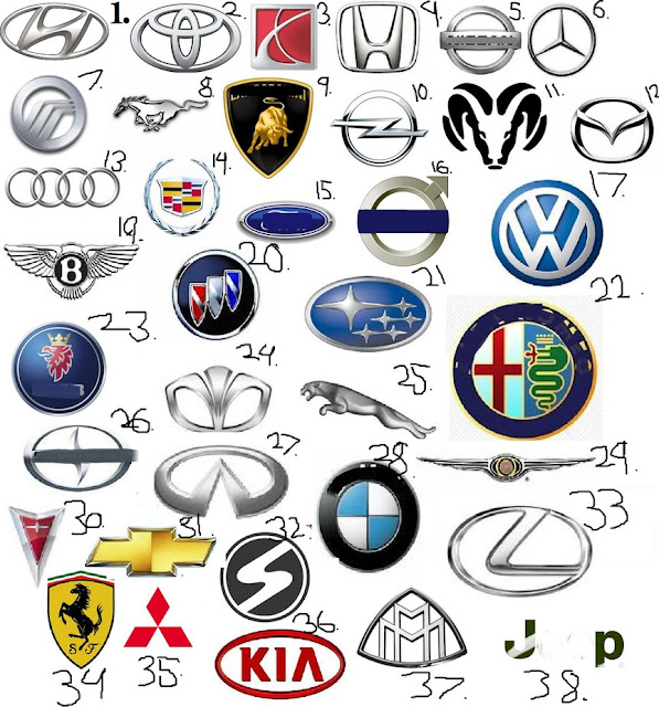 car brands logo new logo quiz amp pictures 2016