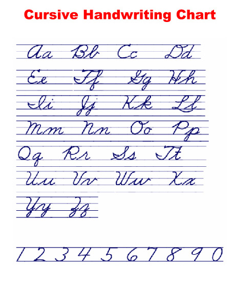 how to write my name in cursive First name last name country  includes instructional dialogue for writing the phonograms and sample of cursive writing  this cd completes your cursive first .